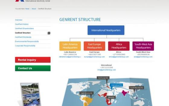 בניית אתרים | עיצוב אתרים | ג'ומלה - בניית אתר ג'נרנט - company-structure-