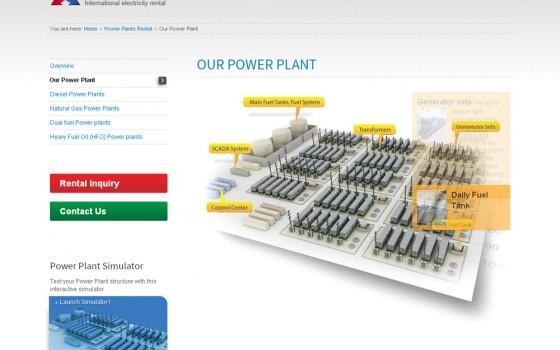 בניית אתרים | עיצוב אתרים | ג'ומלה - בניית אתר ג'נרנט - powerplant-layout-