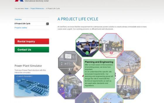 בניית אתרים | עיצוב אתרים | ג'ומלה - בניית אתר ג'נרנט - project-lifecycle-